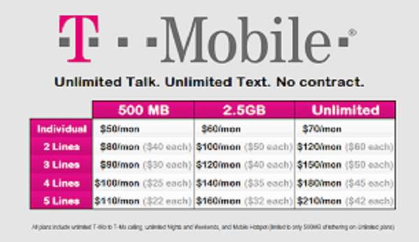 Cheapest Phone Plans with Unlimited Everything 2019 - T-Mobile Unlimited Plans