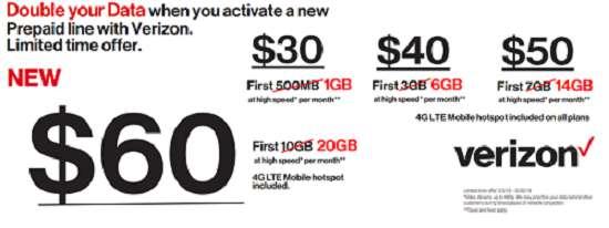 10 Best Verizon Business Cell Phone Plans 2019 - Verizon Business Plan $60