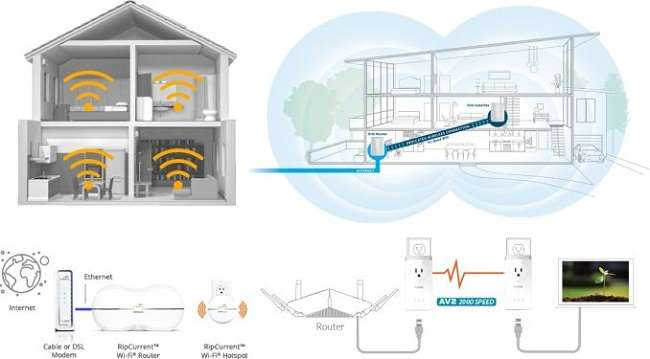 Verizon wireless home internet plans - Connected Home Plans