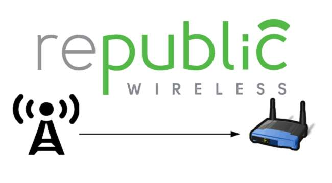 Who has the cheapest phone plans - Republic Wireless