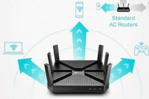 Tp-link AC4000 Review