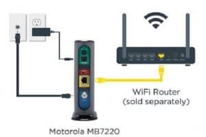 Motorola MB7220 Review