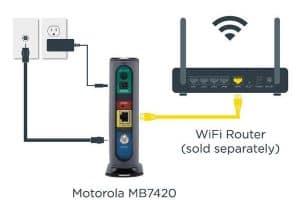 Motorola MB7420 Review