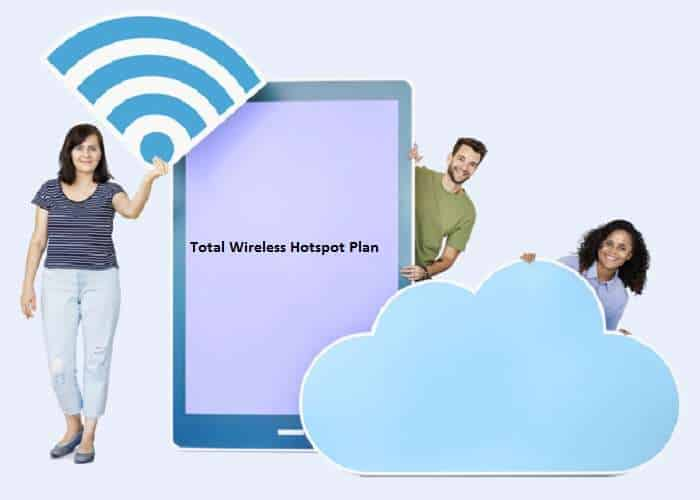 Total Wireless Hotspot Plan Vs Other Career Comparison 2020