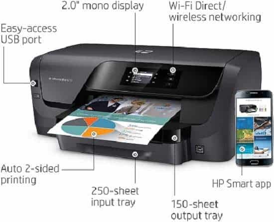 HP OfficeJet Pro 8210 Review